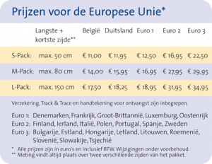 GLS-prijzen-Europa